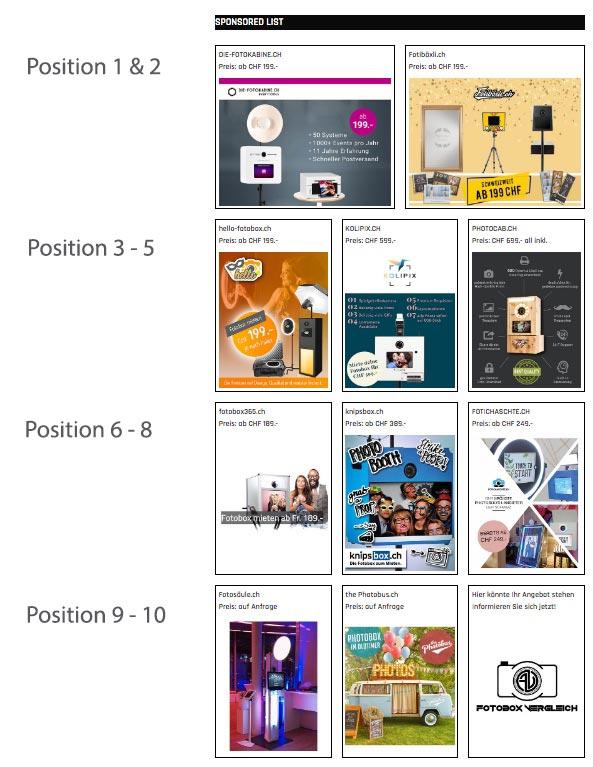 fotoboxvergleich Uebersicht beste Platzierungen